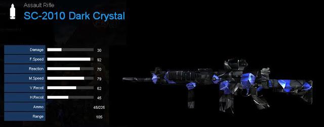 Detail Statistik SC-2010 Dark Crystal