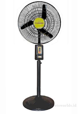 Kipas Pedestal (Pedestal Fan)
