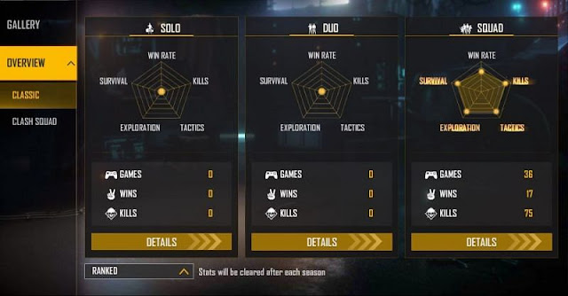 Casual Gaming's Ranked stats