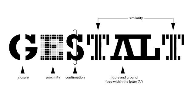 مبادئ الجشطالت في الإعلانات المرئية تسويق علم نفس سلوك المستهلك