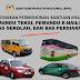 Semakan Permohonan Bantuan Khas Pemandu Teksi, E-Hailing, Bas Sekolah, Dan Persiaran