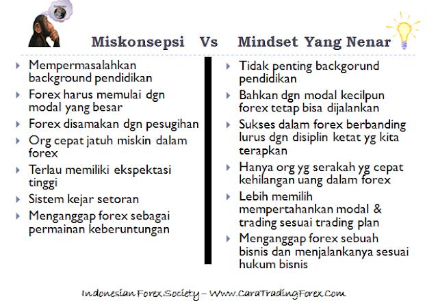belajar mindset trading yang benar dalam forex