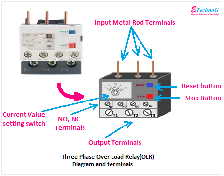 overload relay diagram, overload relay terminals