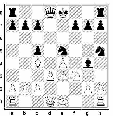 Posición de la partida de ajedrez Alexander Alekhine - Oscar Tenner (Colonia, 1911)