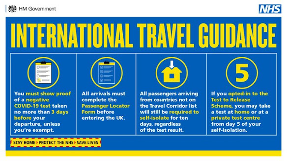 international travel guidance 14th jan 2021