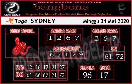 Prediksi Sydney Minggu 31 Mei 2020 - Bang Bona