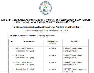 IIIT Recruitment