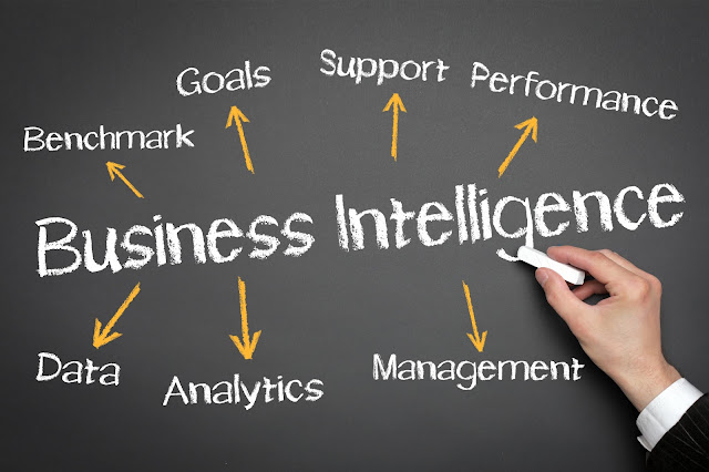 business intelligence Auto proactive Alerts: A sales person's field Assistant