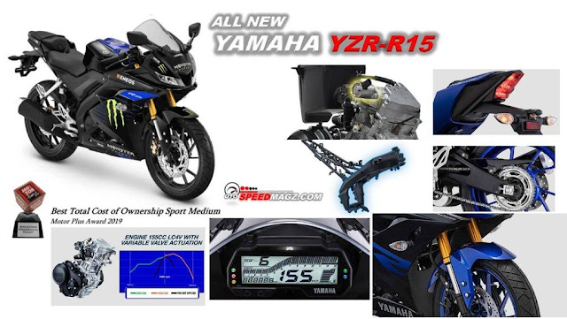 Performa , Spesifikasi dan Harga All New Yamaha R15  2019