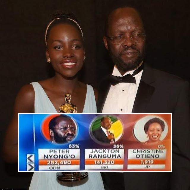 Kenya Elections: Hollywood Actress, Lupita Nyongo's Father Elected As Governor