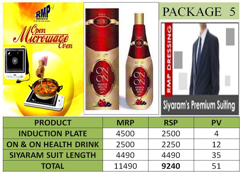 sample business plan india pdf india