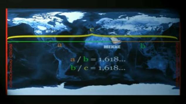 Allah Maha Besar, Makkah Adalah Pusat Bumi, Ini Buktinya