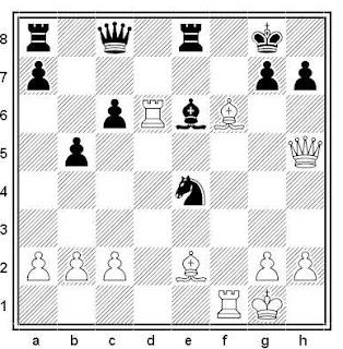 Posición de la partida de ajedrez Milan Jakovljevic - Ognjen Cvitan (XXXIII Copa de Yugoslavia, 1990)