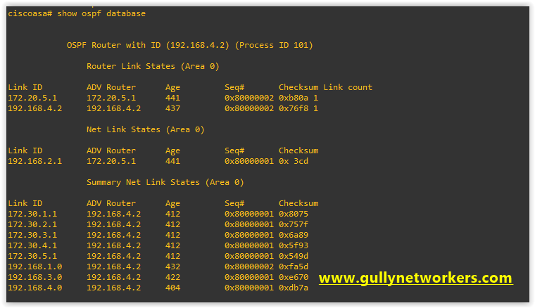 gullynetworkers: Configure OSPF between Cisco Router and ASA