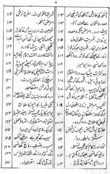 mofeed-gharelo-dawaein