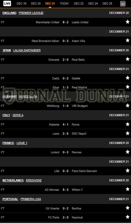 Liga Spanyol Tadi Malam : spanyol, malam, Hasil, Pertandingan, Sepakbola, Malam,, Senin, Desember, Jurnal, Dunia