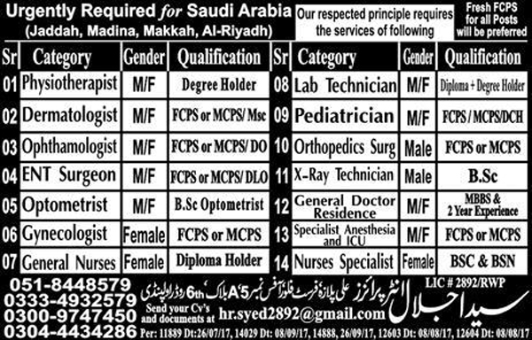 Jobs In Syed Jalal Enterprises Rawalpindi Oct 2017