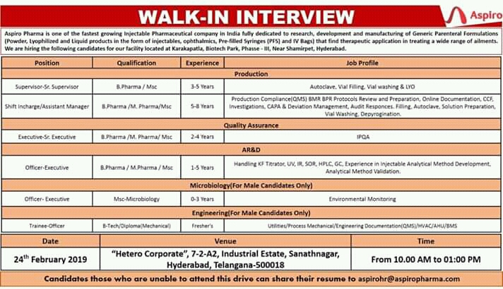 Aspiro Pharma Limited For multiple positions Opening Walk-In