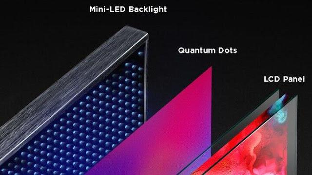 What is Mini-LED?