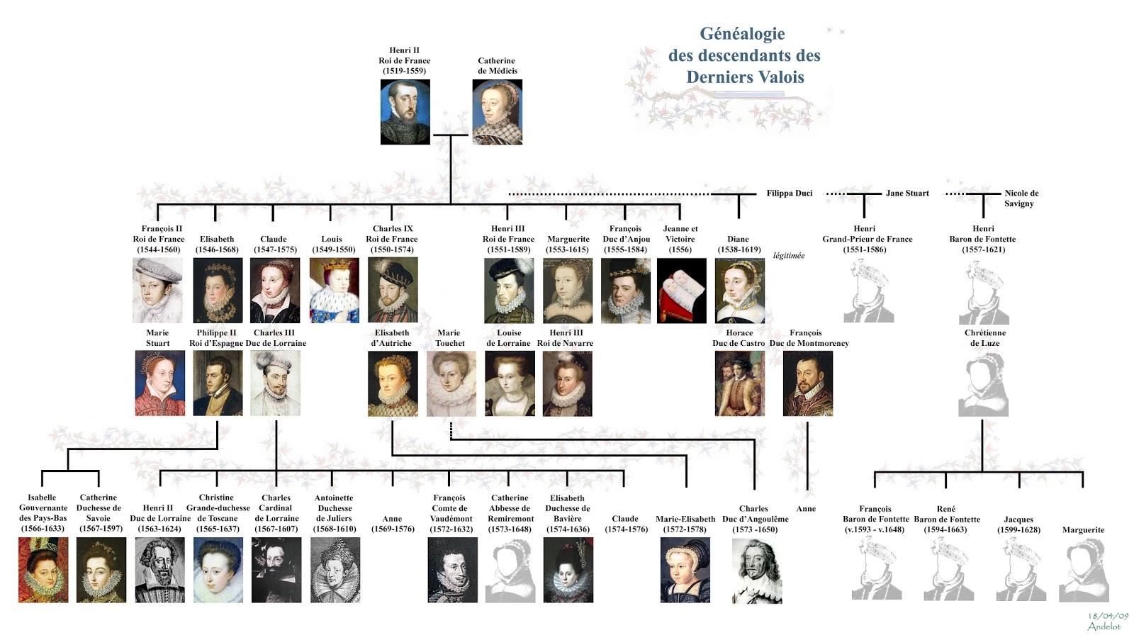 La Princesse De Montpensier Arbre Genealogique Des Valois