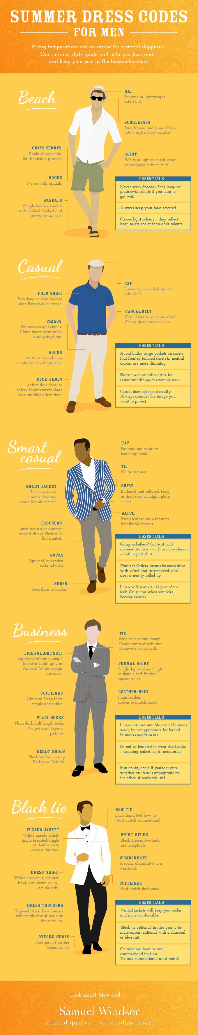Summer Dress Codes Decoded in an #Infographic