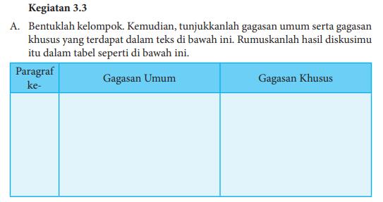 Jawaban Buku Bahasa Indonesia Kelas 8 Kegiatan 3 3 Hal 70 Tunjukkanlah Gagasan Umum Pentium Sintesi