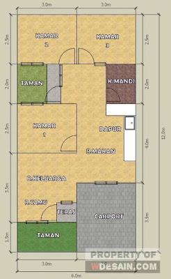 Denah Rumah Minimalis 3 Kamar Tidur Type 36 - DESAIN RUMAH ...
