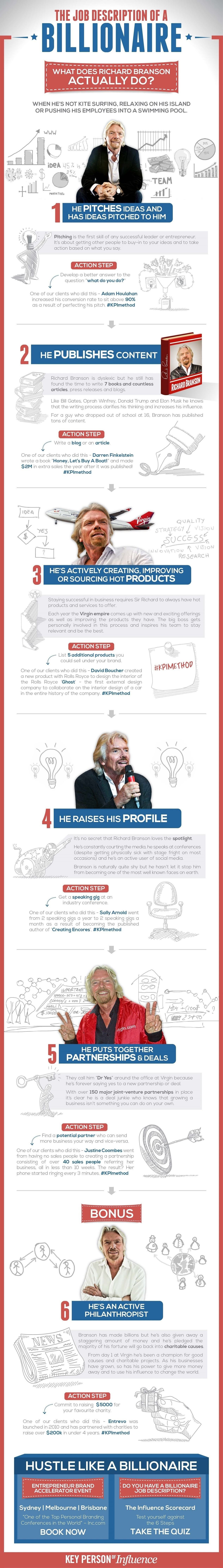 Sir Richard Branson's Job Description #infographic