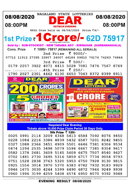 Nagaland State Lottery Sambad 08-08-2020 Today Result 8 PM