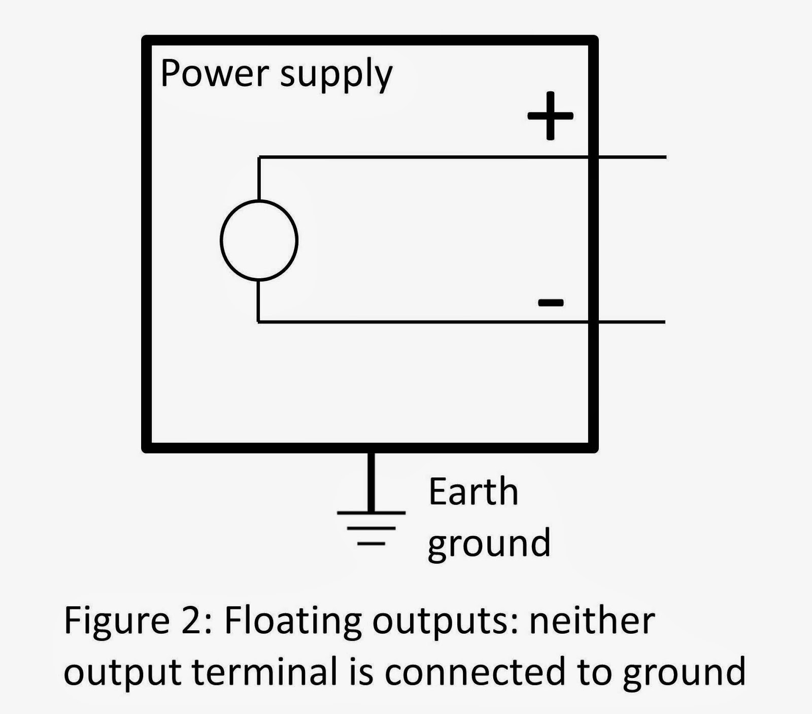 Watt's Up?: What is a floating power supply output?