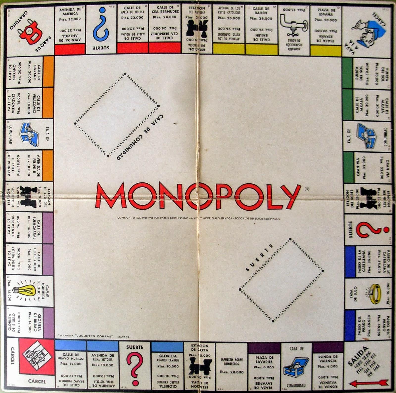 Memorias De Plastico Y Papel Juego De Mesa Monopoly Borras Anos 70