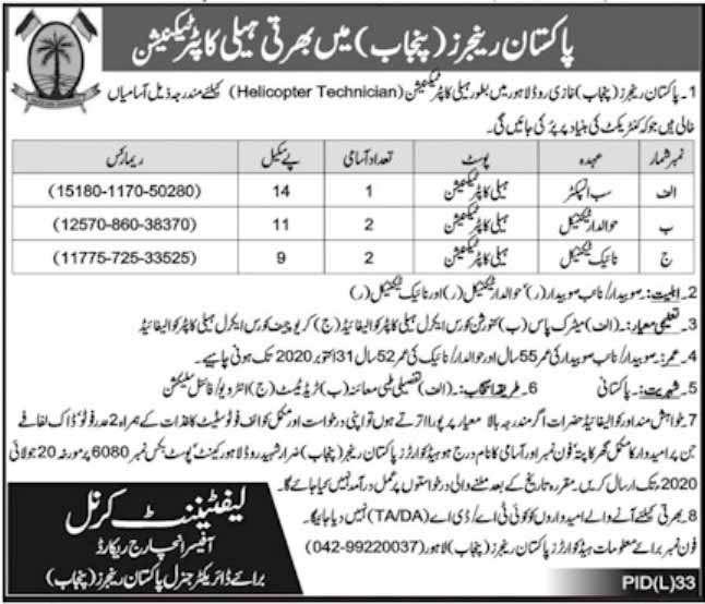 Pakistan Rangers jobs july 2020