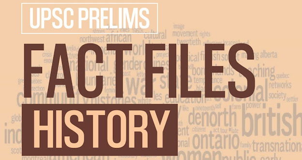 GS Score Fact Files History Keywords