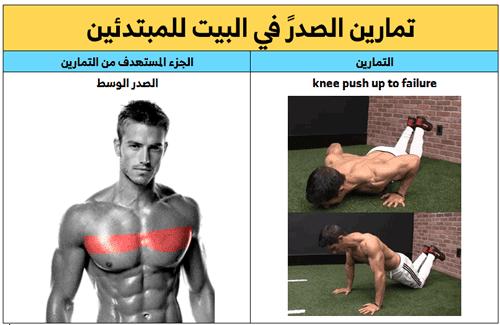 تمرين الضغط للصدر ,تمرين البوش أب للصدر