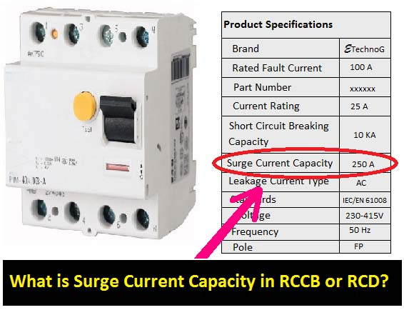 surge current capacity in RCCB or RCD