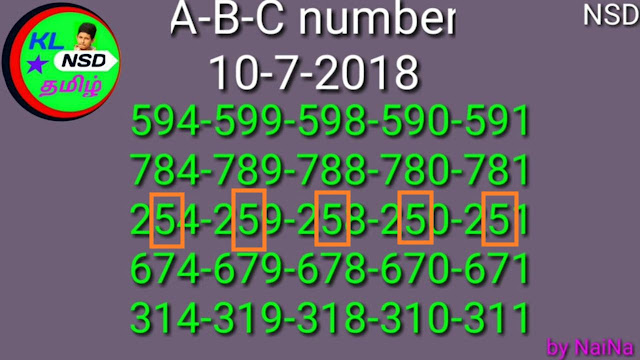 Sthree Sakthi SS-114 abc number Kerala lottery guessing by Raja Nina on 10-07-2018 kerala lottery predictions