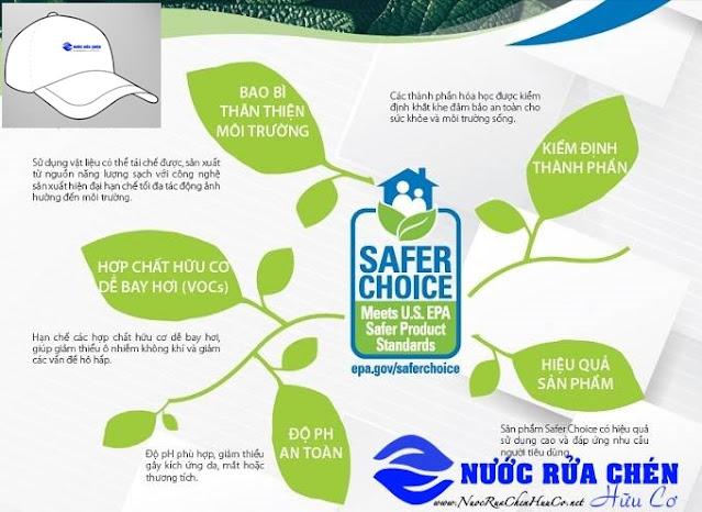 Thế nào là tiêu chuẩn Safer Choice?