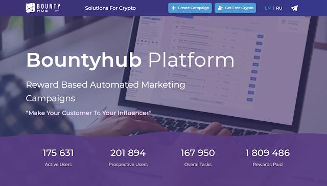 Bountyhub - Reward Based Automated Marketing Campaigns