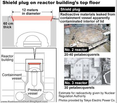 Radiation levels at Fukushima plant far worse than was thought