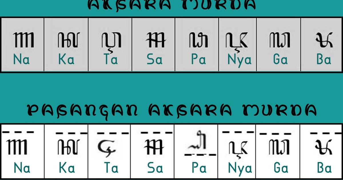 Penulisannya dimulai dari kiri ke kanan. Aksara Murda: Pengertian dan Contoh Lengkap - Ngelirik
