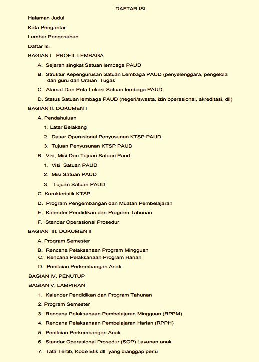 Contoh Dokumen I dan Dokumen II KTSP Taman Kanak-kanak PAUD  TERLENGKAP CONTOH DOKUMEN I DAN DOKUMEN II KTSP Taman Kanak-kanak PAUD (TERBARU)