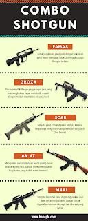 Rekomendasi pendamping Shotgun FF
