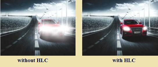 تقنية تعويض الضوء المُفرِط (Highlight Compensation (HLC