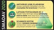 Smadav antivirus 2020 Free Download for Windows 7 32 bit oleh - laptopasus.online