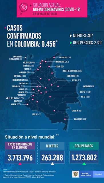 Colombia lleva más de 400 muertos por covid 19