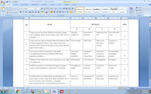 Contoh Soal Ujian Madrasah (UM) SKI MTs
