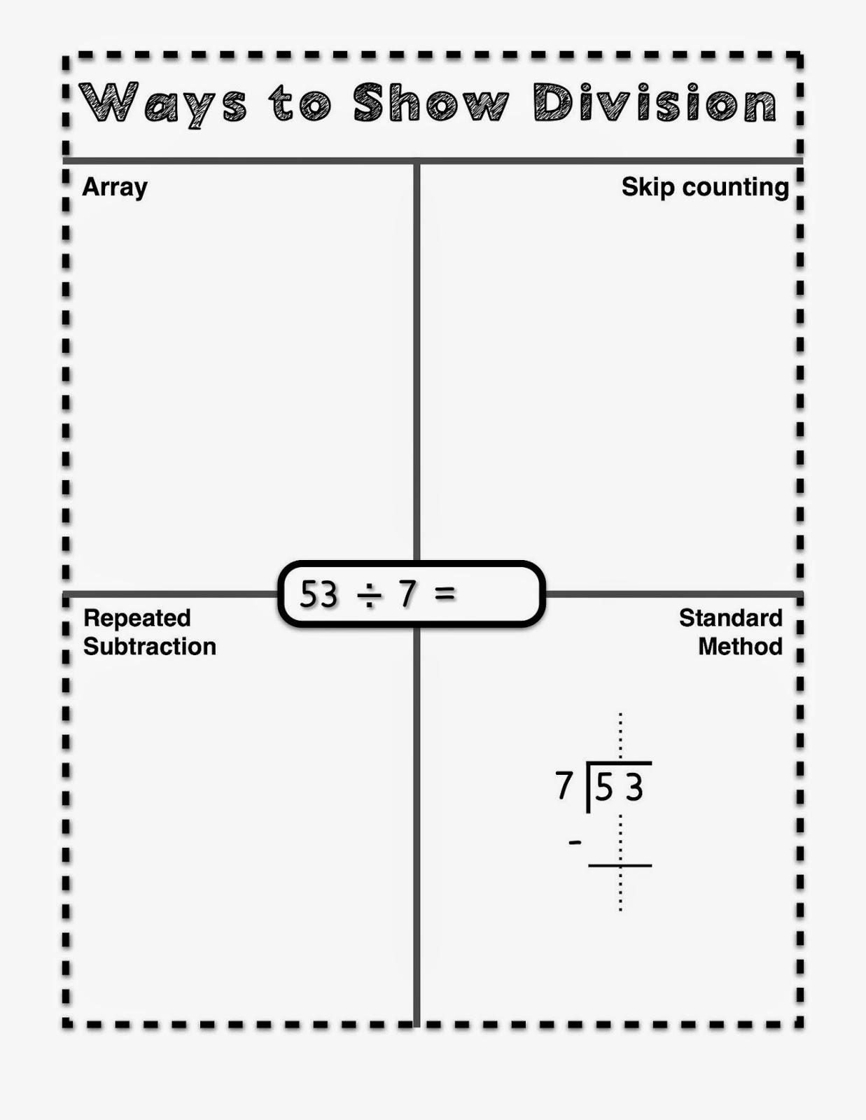 Math Is Fundamental Made It Monday