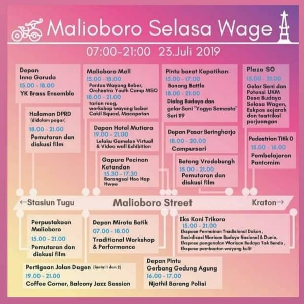 Cerita 3 Hari PP Kebumen Jogjakarta via Stasiun Kutoarjo - Stasiun Yogyakarta