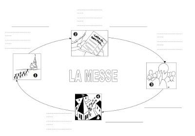 ACTIVITE 4 TEMPS DE LA MESSE