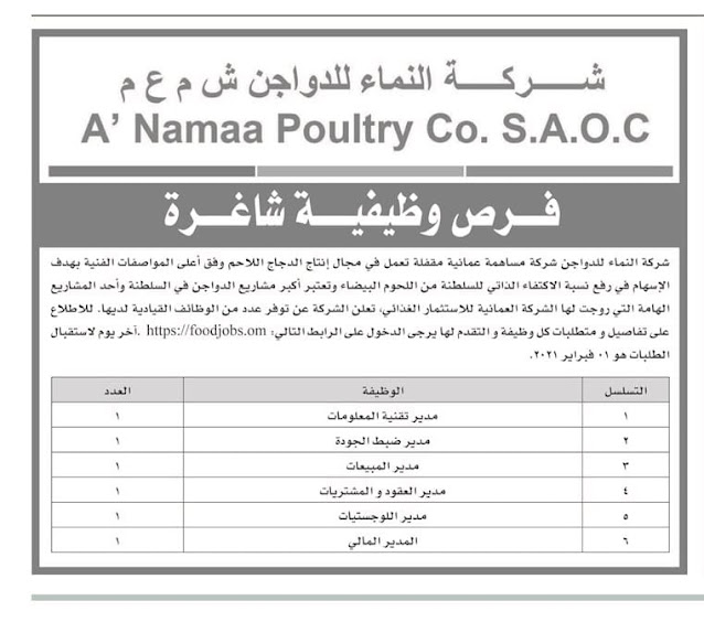 وظائف خالية من جريدة عمان اليوم